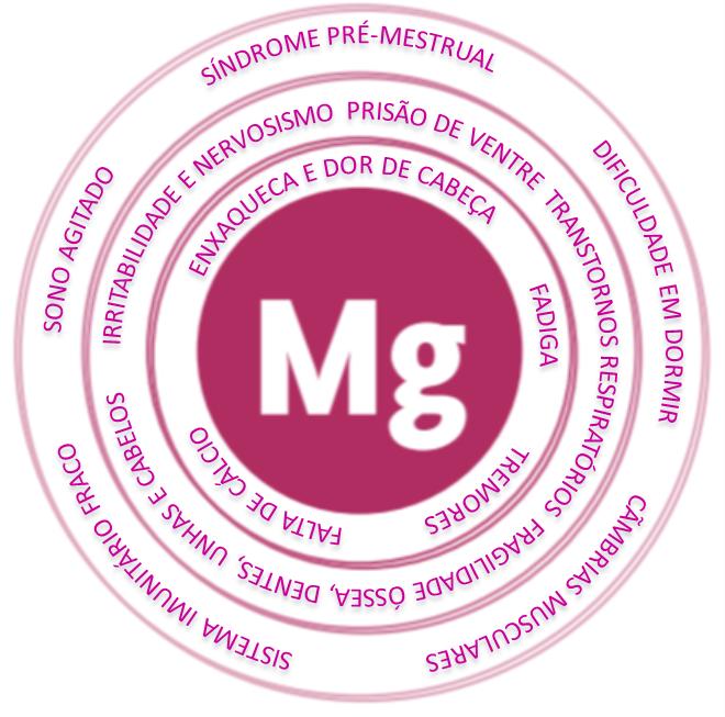 MULTIMAGNESIO_Q3.png